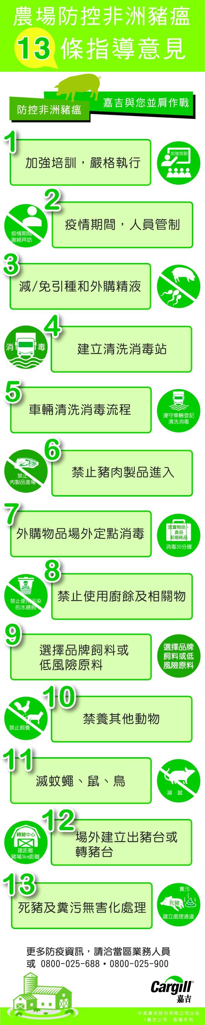 13條指導意見